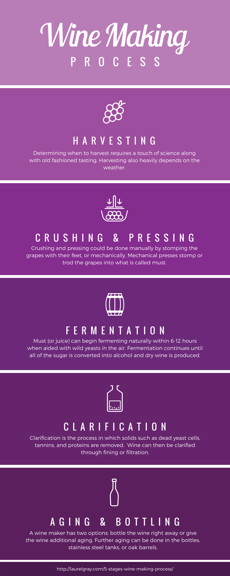 winedivaa wine making process