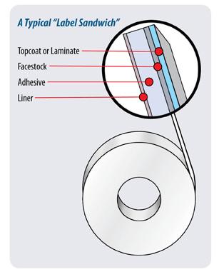 Label Sandwich diagram-new-small
