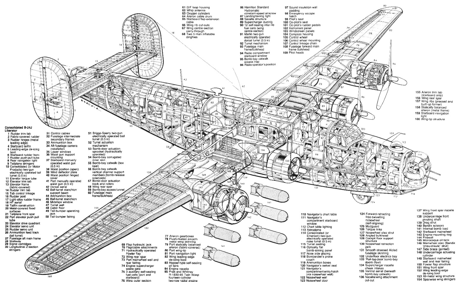 Consolidated B 24 Liberator Pb4y Privateer Download