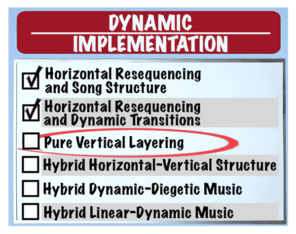 The Dynamic Implementation bullet list from game composer Winifred Phillips' article about her GDC 2021 presentation.