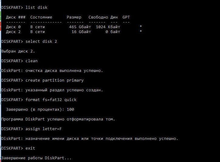 Windows No Puede Completar El Formateo De Microsd Error Windows No Puede Completar El Formateo Del Disco