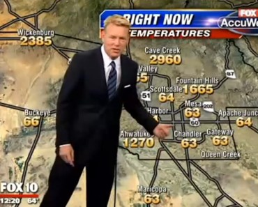 Fox Weather Map Had a Glitch but Weatherman Stays Classy.