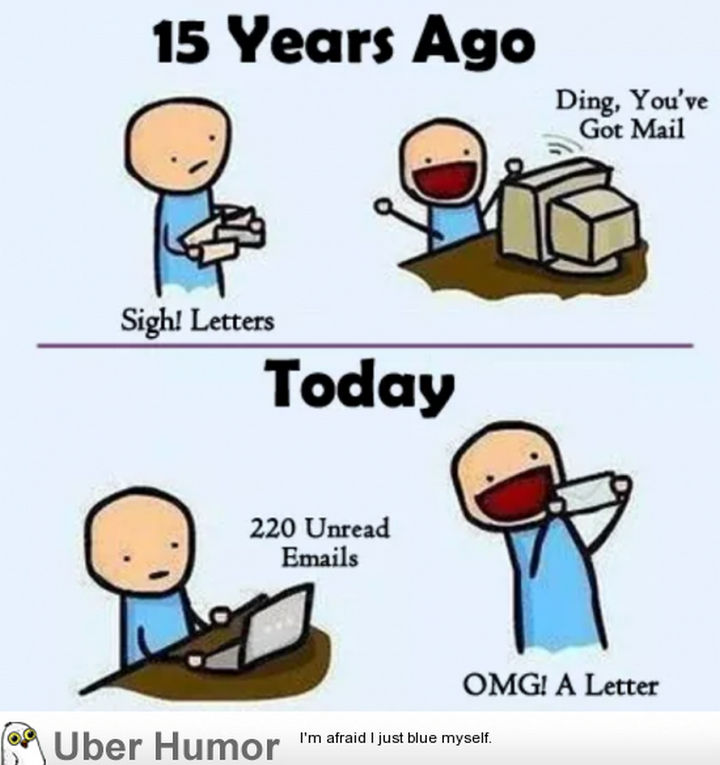 20 Ways Technology Has Changed Our Lives - Getting mail has changed but most of us could live without all the spam.