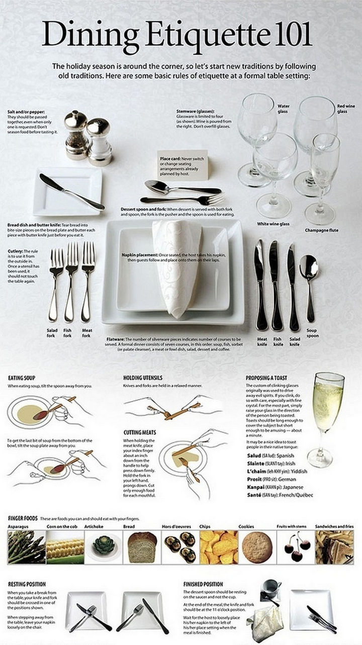 15 Kitchen Cheat Sheets - Dining etiquette 101.
