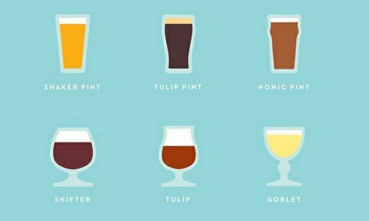 15 Kitchen Cheat Sheets - Knowing your beer glasses.