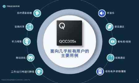 Qualcomm QCC305x SoC is official - supports Bluetooth LE Audio