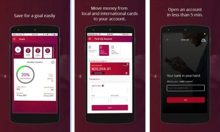 Wema Bank ALAT Mobile App Download for Android and iOS