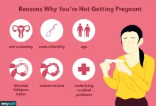 Photo of Men And Women, You May Not Be Able To Bear Children If You Continue Doing These 5 Things