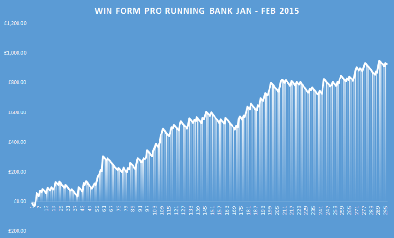 winformprorunningbank