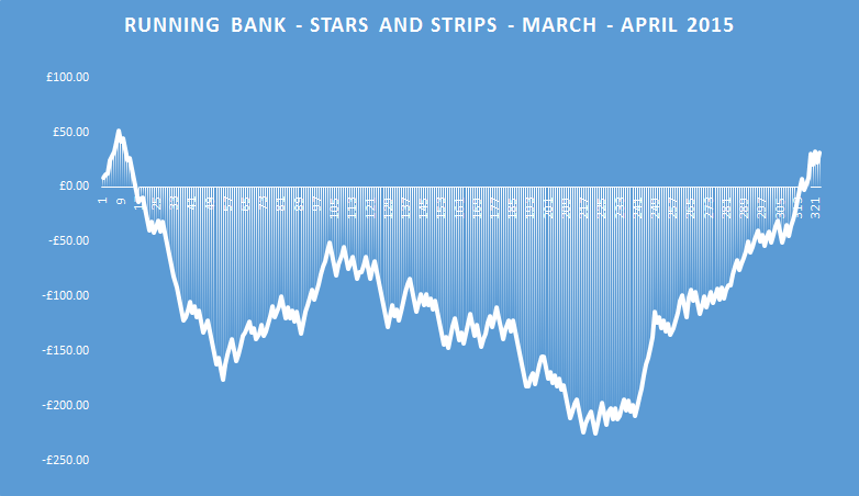stars and stripes running bank