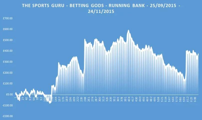 the sports guru running bank