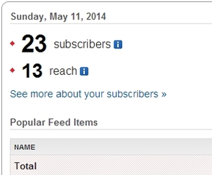 hundreds of subscribers on autopilot