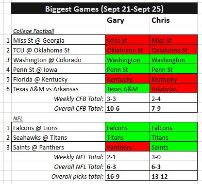 Big Games Recap 092617