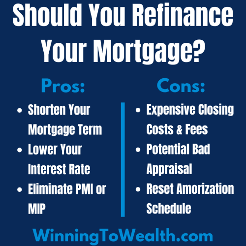 should you refinance your mortgage? Here are a list of pros and cons to refinancing.