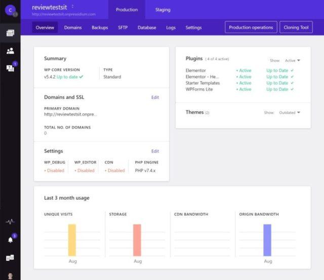 Pressidium site dashboard