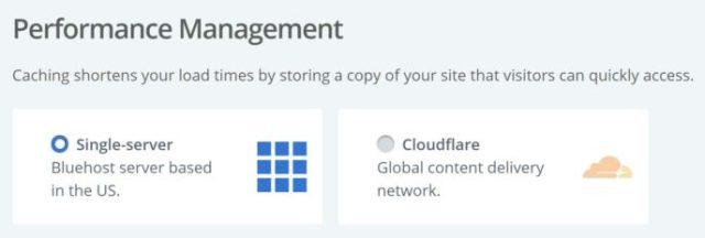 Bluehost CDN Integration