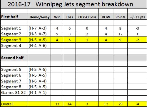 3-seg-jets-2016-17