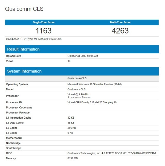 Resultado Qualcomm S