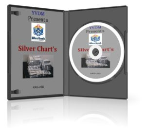 Silver Charts