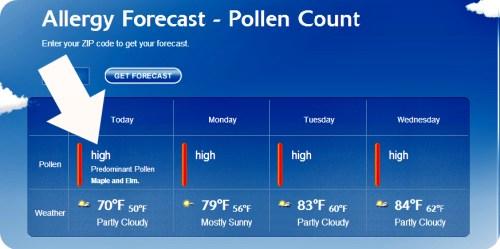 Allergy Forecast for #RVA