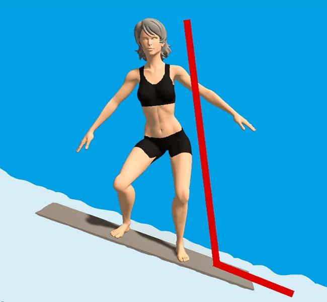 Zjazd na snowboardzie - niepoprawna pozycja