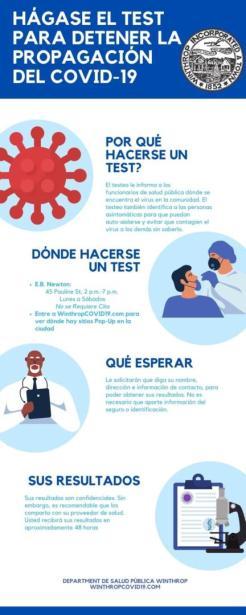Spanish-WINTHROP-COVID-19-TESTING