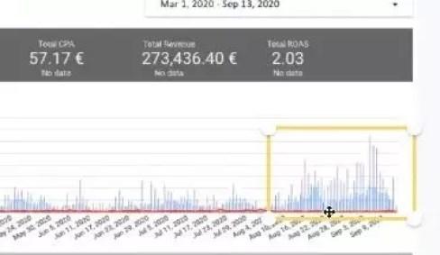 huge spike in sales