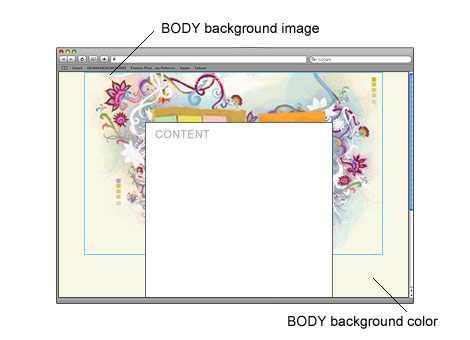 Html картинка на фоне – Работа с картинками (изображениями ...