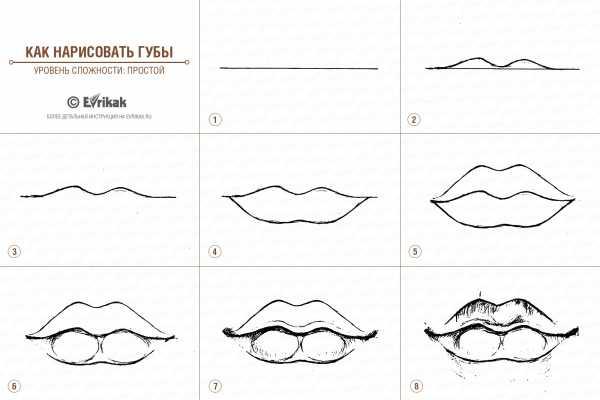 Картинки для срисовки губы – Простые и красивые рисунки ...