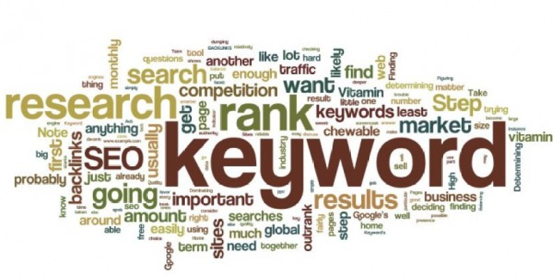 picture of seo services company san diego keyword research