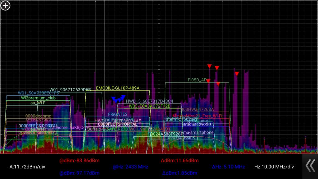 wipry5x 2.4GHz