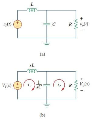 laplace transform network synthesis