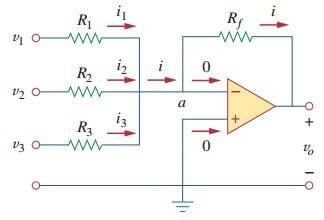 summing amplifier equation