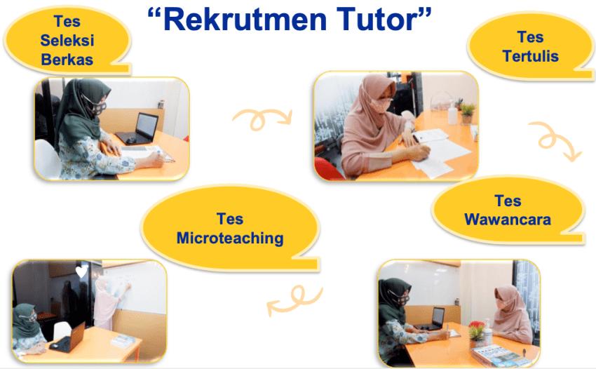 seleksi tutor di Latiseducation