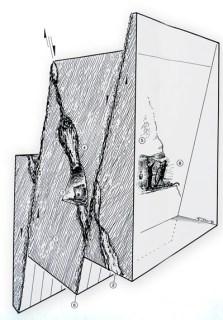 Geowissenschaftliche Illustration 1