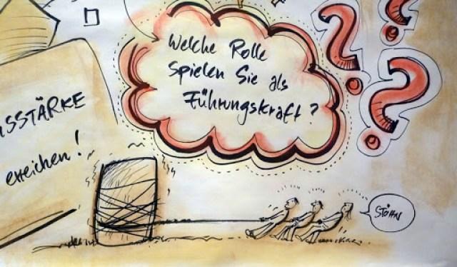 Graphic Recording bei Pforzheim: an einem Beispiel vorgestellt 2