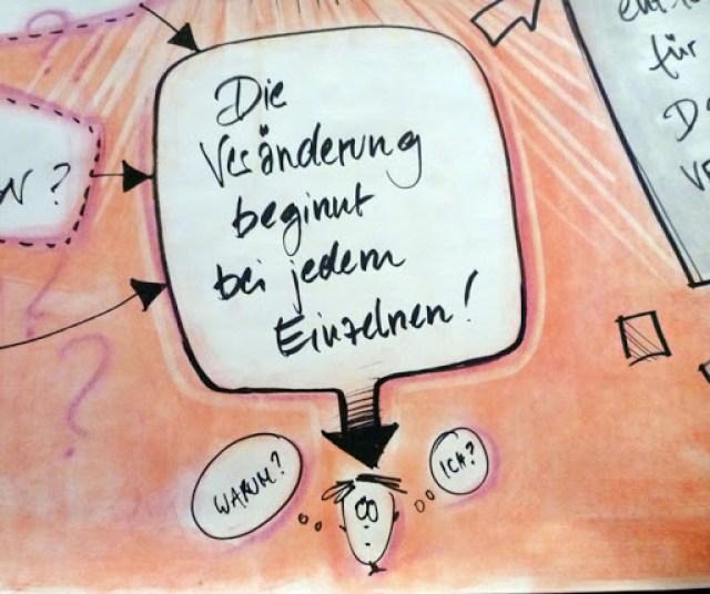 Graphic Recording bei Pforzheim: an einem Beispiel vorgestellt 3