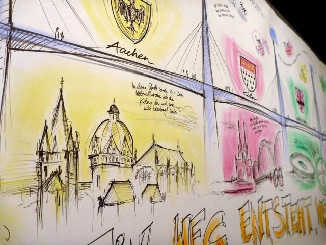 Ein 6 Meter langes Graphic Recording in Köln 2