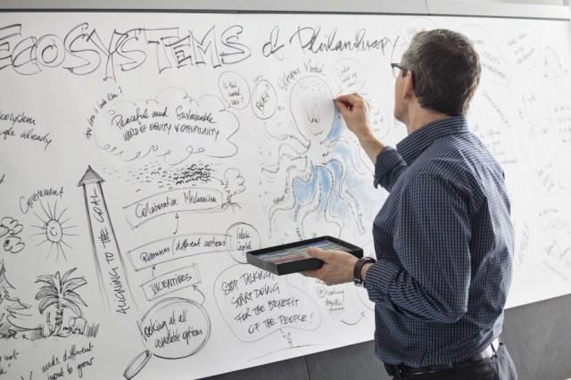 Graphic Recording auf dem Salzburg Global Seminar 2