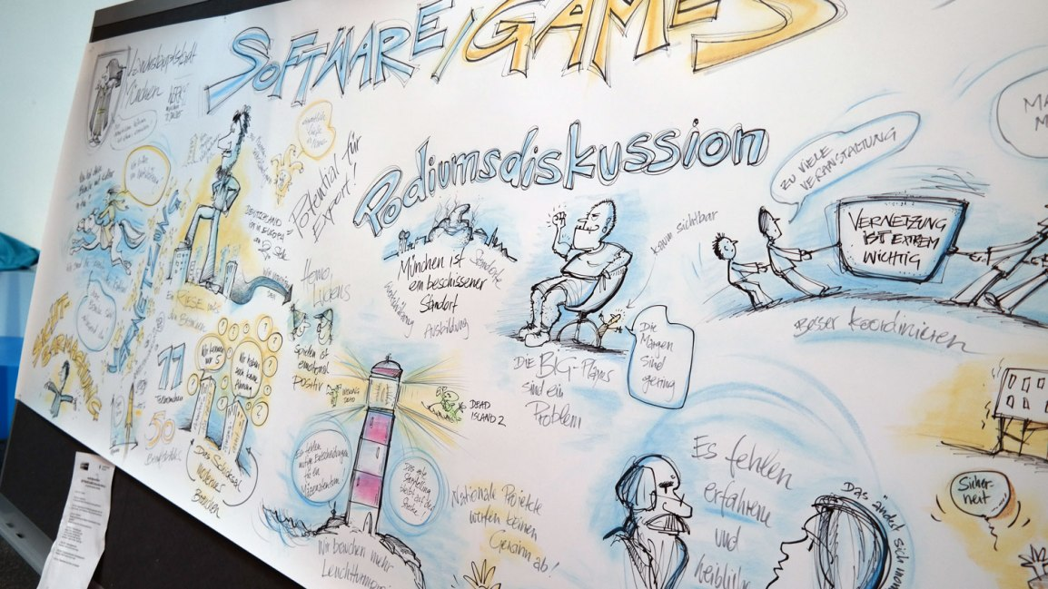 graphic-recording-software-games-munchen-wolfgang-irber-juni-2015