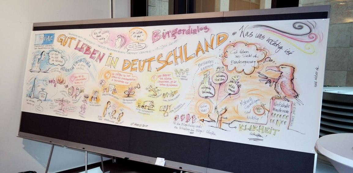 graphic-recording-burgerdialog-berlin-wolfgang-irber-juli-2015-2