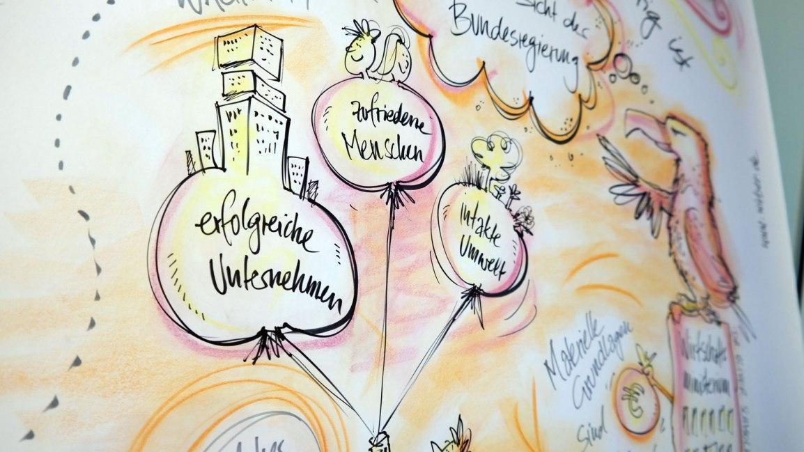 graphic-recording-burgerdialog-berlin-wolfgang-irber-juli-2015