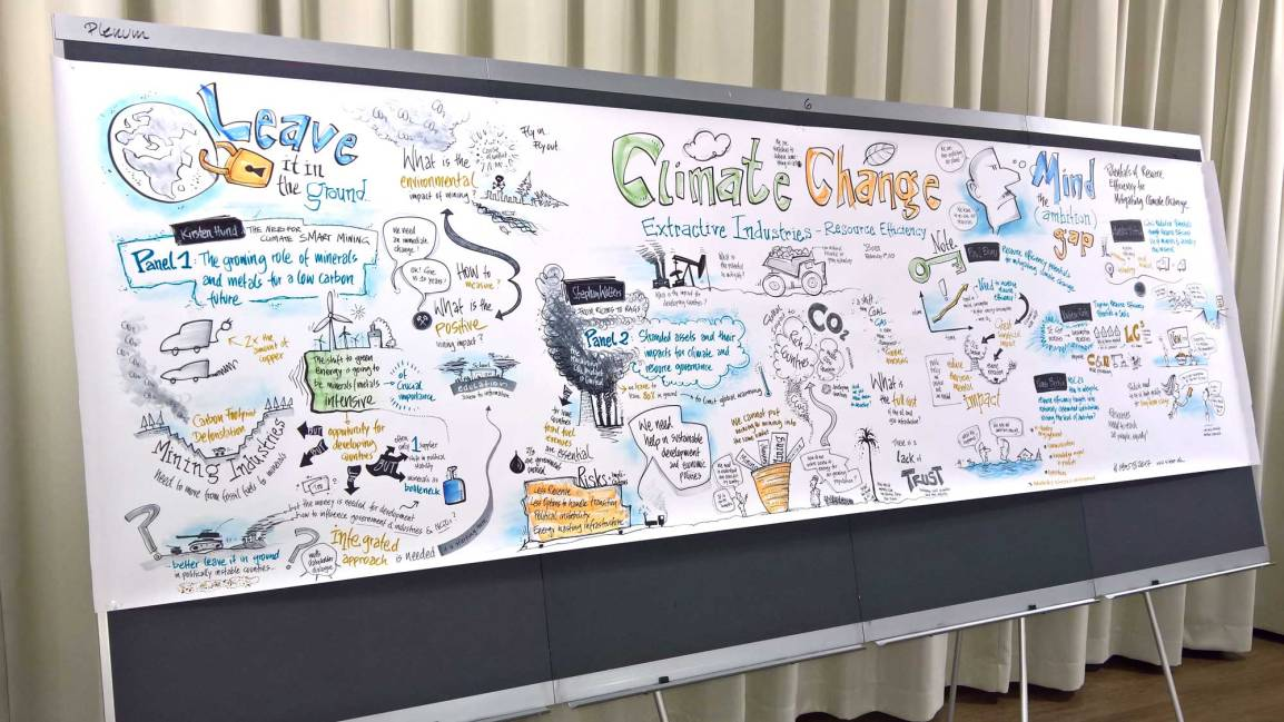 Graphic-Recording-by-Wolfgang-Irber-for-GIZ-at-COP23-2017
