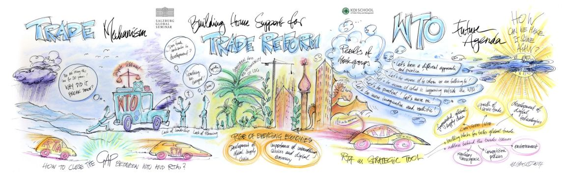 Graphic-Recording-Bild-2-Salzburg-Global-Seminar-Wolfgang-Irber