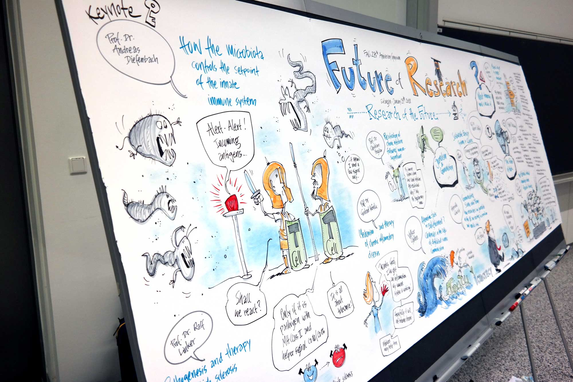 Graphic-Recording-at-FAU-Erlangen-Jan-2018-by-Wolfgang-Irber