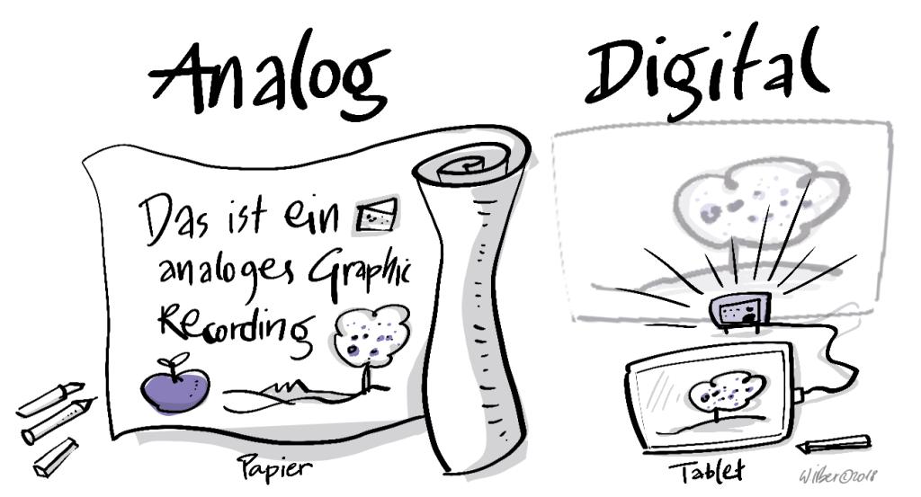 Analoges-Graphic-Recording-vs-digitales-Graphic-Recording