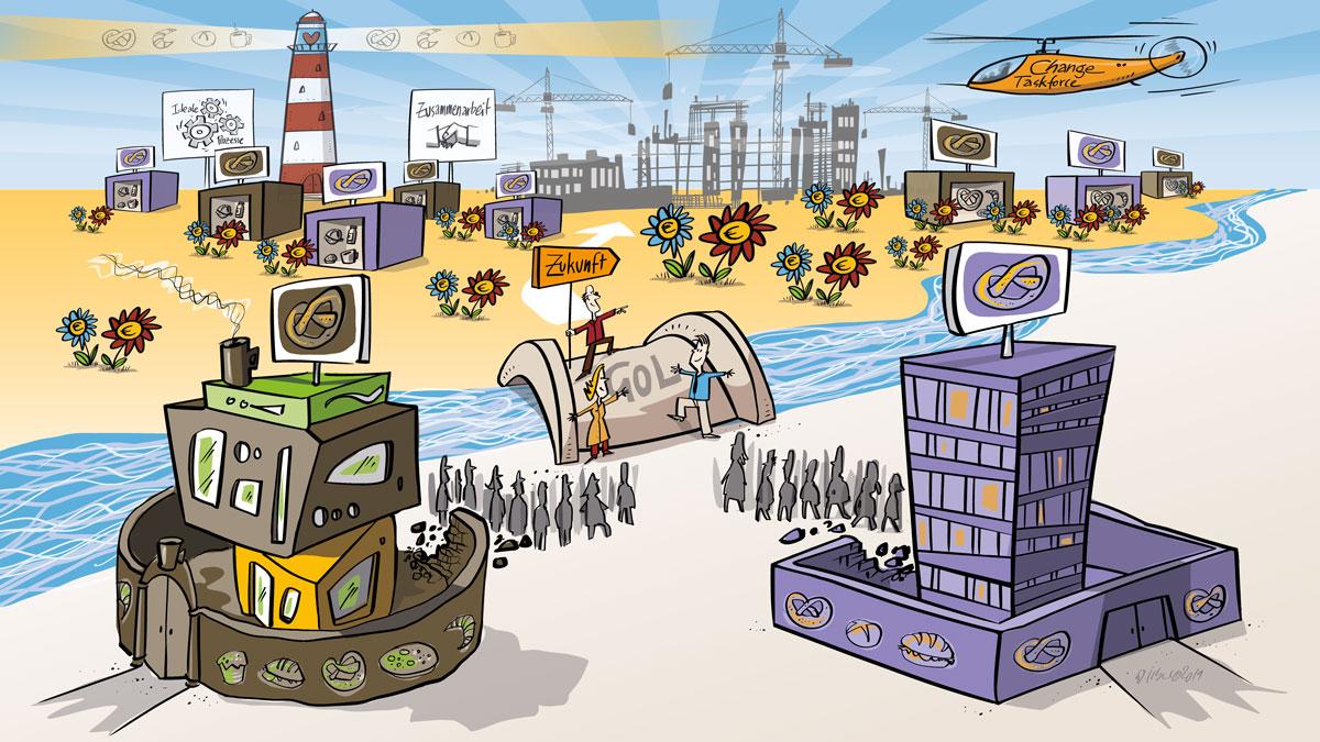 Visualsierung Workshop Strategie, lasst uns zusammen über den Fluss gehen und am neuen Gebäude bauen