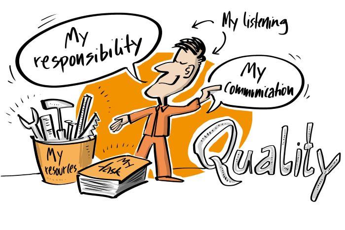 Die Verantwortlichkeit einer Führungskraft