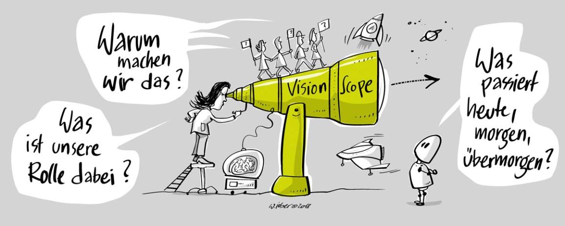 fragen-zur-strategie-vision-mission