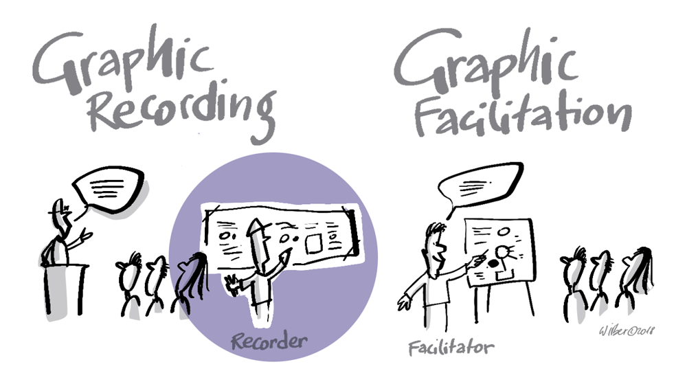 Unterschied-Graphic-Recording-und-Graphic-Facilitation